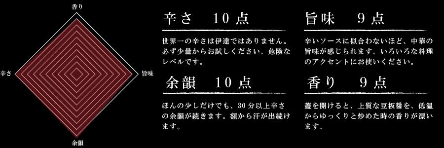火辣醤002